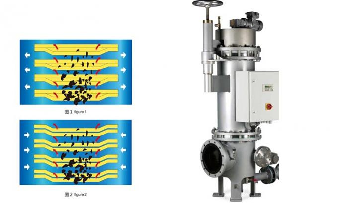 Asme automatic backwash water filter for paper industry