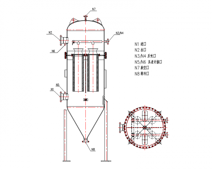 Automatic Back Flushing Filter For Gas Filtration